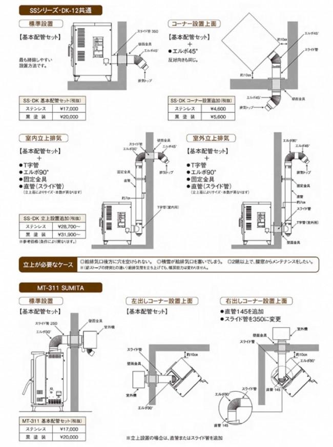 さいかい産業製ペレットストーブ 設置工事パターン