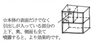 GSナチュレ7