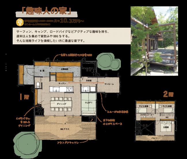 KURAKU style_1