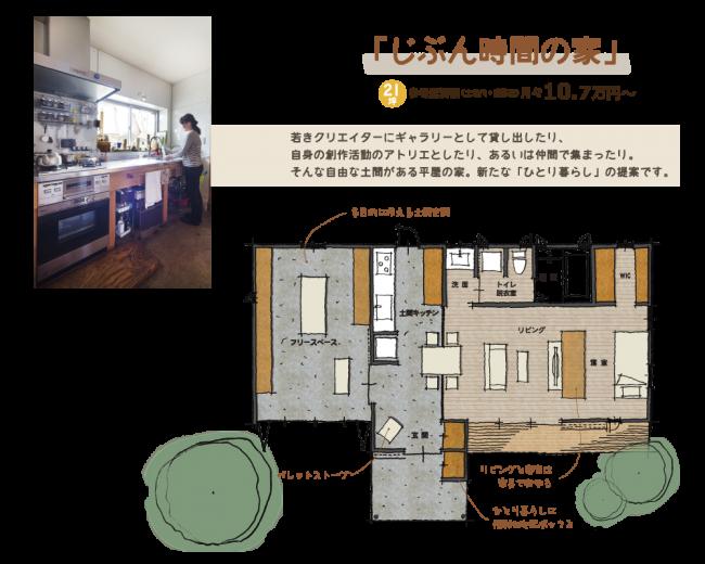 KURAKU style_4